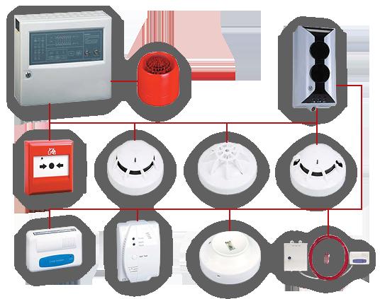 системы пожарной автоматики